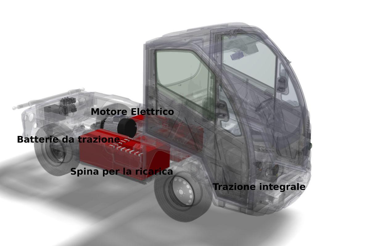 Schema Elettrico Auto Per Bambini : Cosa intendiamo per veicolo elettrico